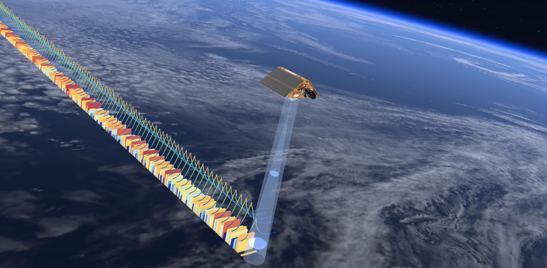 Sentinel-6 Michael Freilich måler verdens havnivå, samtbølgehøyden og vindhastigheten på havet. Illustrasjon: ESA