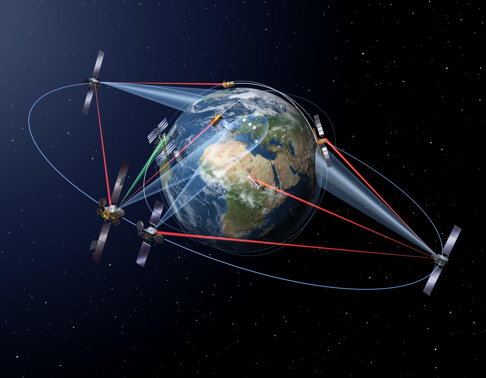 European Data Relay System sørger for rask og jevn kommunikasjon med satellitter.