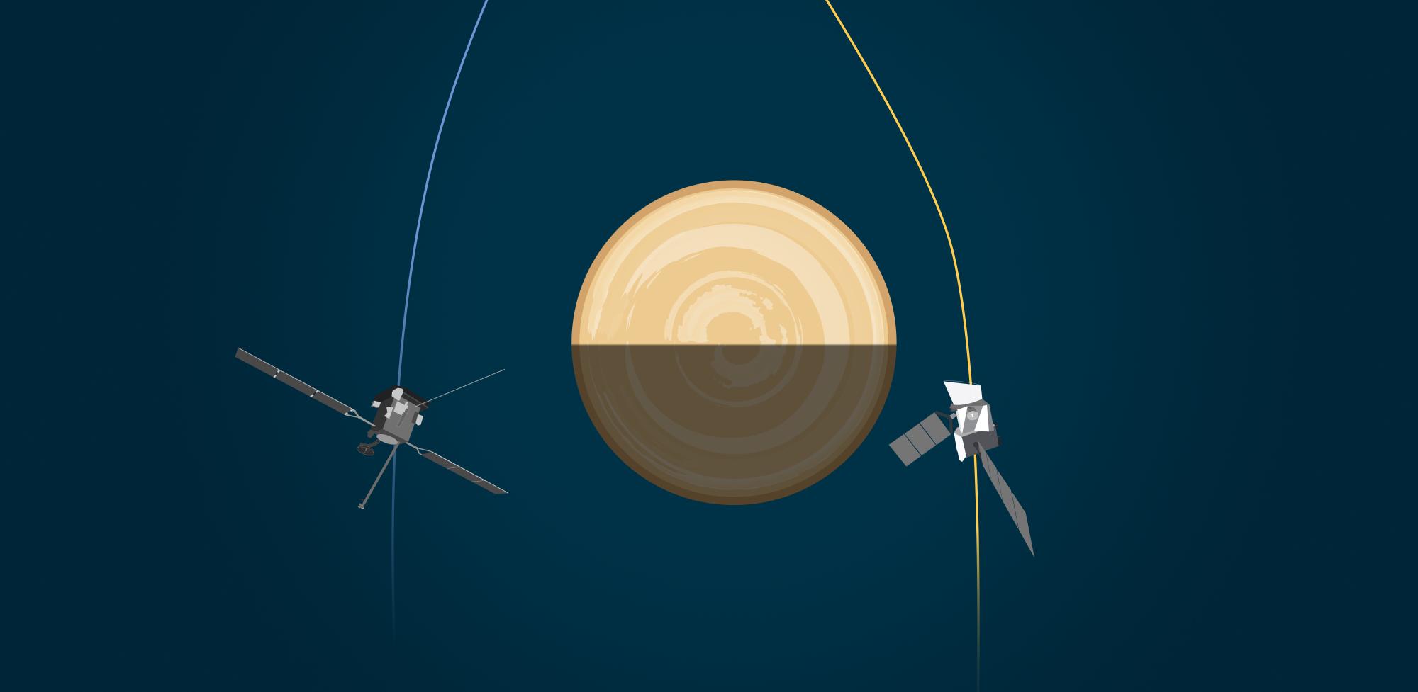 Solar Orbiter og BepiColombo fløy forbi Venus henholdsvisden 9. og 10. august 2021.Illustrasjon: ESA