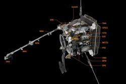 Solar Orbiter har 10 instrumenter til å undersøke sola med. De norske forskerne jobber med instrumentet SPICE. Illustrasjon: ESA/ATG medialab