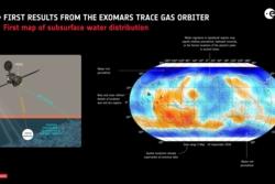 TGO har kartlagt permafrost og vannholdige mineraler øverst i overflaten på Mars. Grafikk: ESA/ATG medialab/Mitrofanov et al (2018)