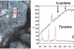 Deteksjon av organisk materiale (b-karoten og pyroxen) på stein ved hjelp av laser som skal brukes av ExoMars-rover. Foto: ESA/Raman Team/AMASE