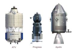 Det europeiske fraktfartøyet ATV sammenliknet med russiske Progress og amerikanske Apollo. Illustrasjon: ESA/D. Ducros