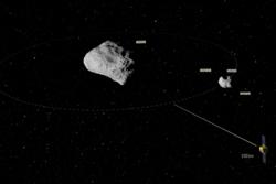 """Den europeiske romsonden AIM skal ta med seg flere Cubesatellitter for å forske på asteroiden Didymos og dens lille """"måne"""", Didymoon. Grafikk: ESA-Science Office"""