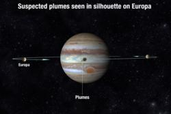 """Jupiters måne Europa og vannsøylene (""""plumes"""") som forskerne har sett med romteleskopet Hubble. Grafikk: NASA/ A. Field (STScI)"""