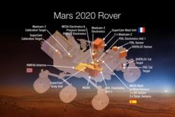 Instrumentene ombord på Perseverance, inkludert den norske bakkeradaren Rimfax. Grafikk: NASA/JPL/CalTech