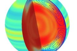 Strømmer i solas indre oppdaget av solsatellitten SOHO. Strømmen går fra ekvator til polene og skaper blant annet solas sterke magnetfelt. Grafikk: SOHO/NASA/ESA