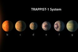 Stjernesystemet TRAPPIST-1 har syv planeter på størrelse med jorda. Flere av dem kan ha flytende vann. Grafikk: NASA/JPL-Caltech