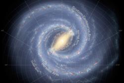 Melkeveien og dens navngitte regioner, med sola markert. Grafikk: NASA