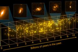 Stjernedannende galakser inndelt etter alder. Grafikk: ESA/NASAESA/C. Carreau/C. Casey/COSMOS/Herschel/SPIRE/HerMES/Hubble