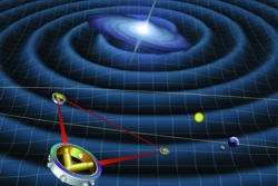 LISA (Laser Interferometer Space Antenna) er et amerikansk-europeisk observatorium som skal detektere gravitasjonsbølger og skal skytes opp i 2034. Grafikk: NASA