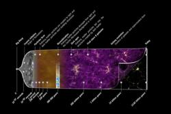 Universets utvikling og historie, basert på data fra romteleskopet Planck. Grafikk: ESA/C. Carreau