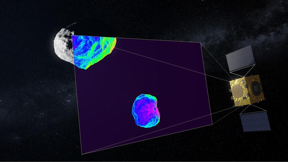 Hera undersøker Didymoon (i midten) i infrarødt. Illustrasjon: ESA/ScienceOffice.org