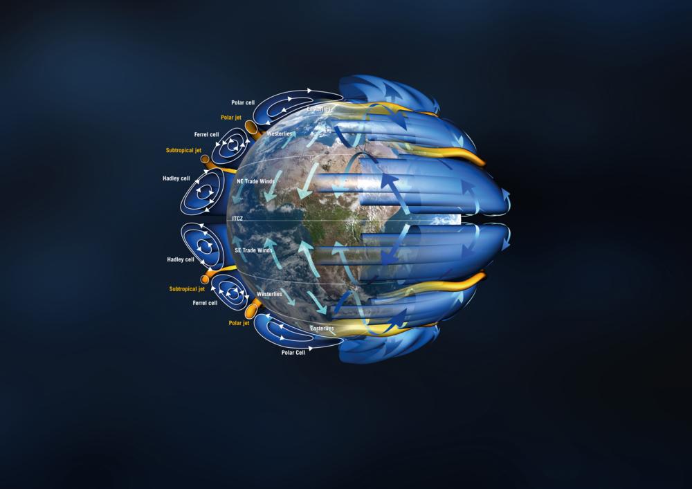 Jordas store vindsystemer. Illustrasjon: ESA/AOES Medialab