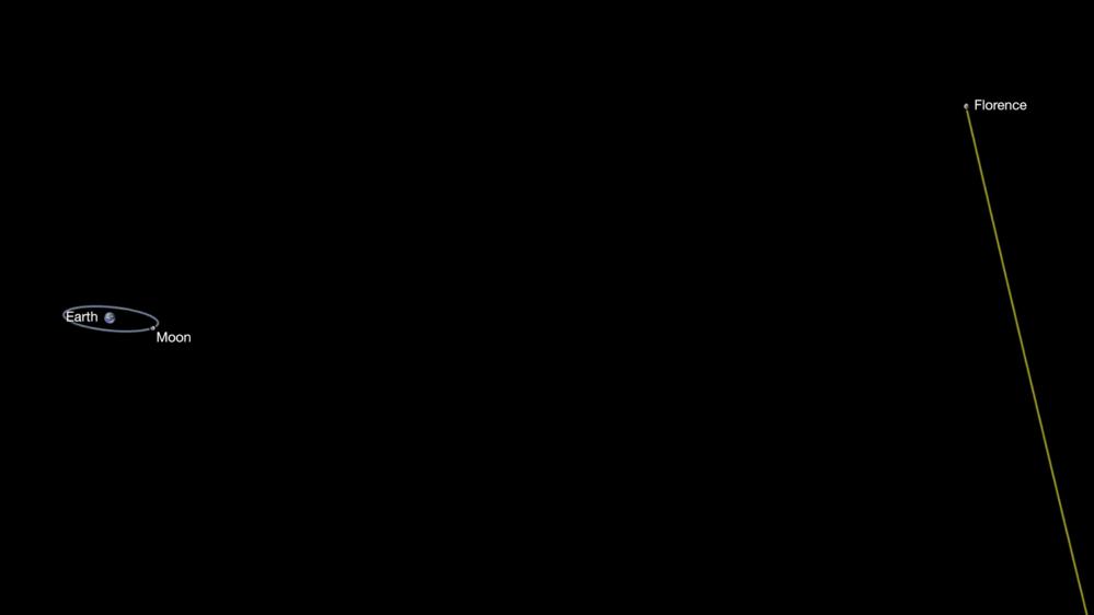 Kjempeasteroiden Florence suser forbi jorda 1. september 2017. Med sin 4,4 kilometer diameter er det den største nærgående asteroiden som har blitt oppdaget. Grafikk: NASA/JPL