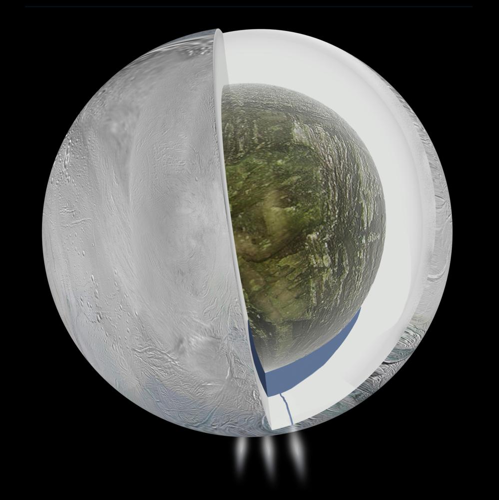 Enceladus' indre struktur målt av romsonden Cassini. 30 til 40 kilometer under isen på sørpolen ligger et hav av flytende vann. Illustrasjon: NASA/JPL-Caltech