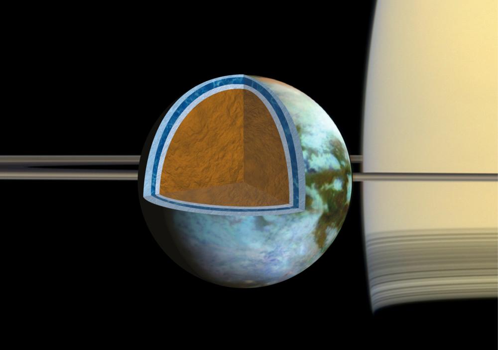 Titan, Saturns største måne, har et fast skall av is med et hav under. Dette havet kan være like salt som saltsjøene på jorda. Grafikk: NASA/JPL/SSI/Univ. of Arizona/G. Mitri/University of Nantes
