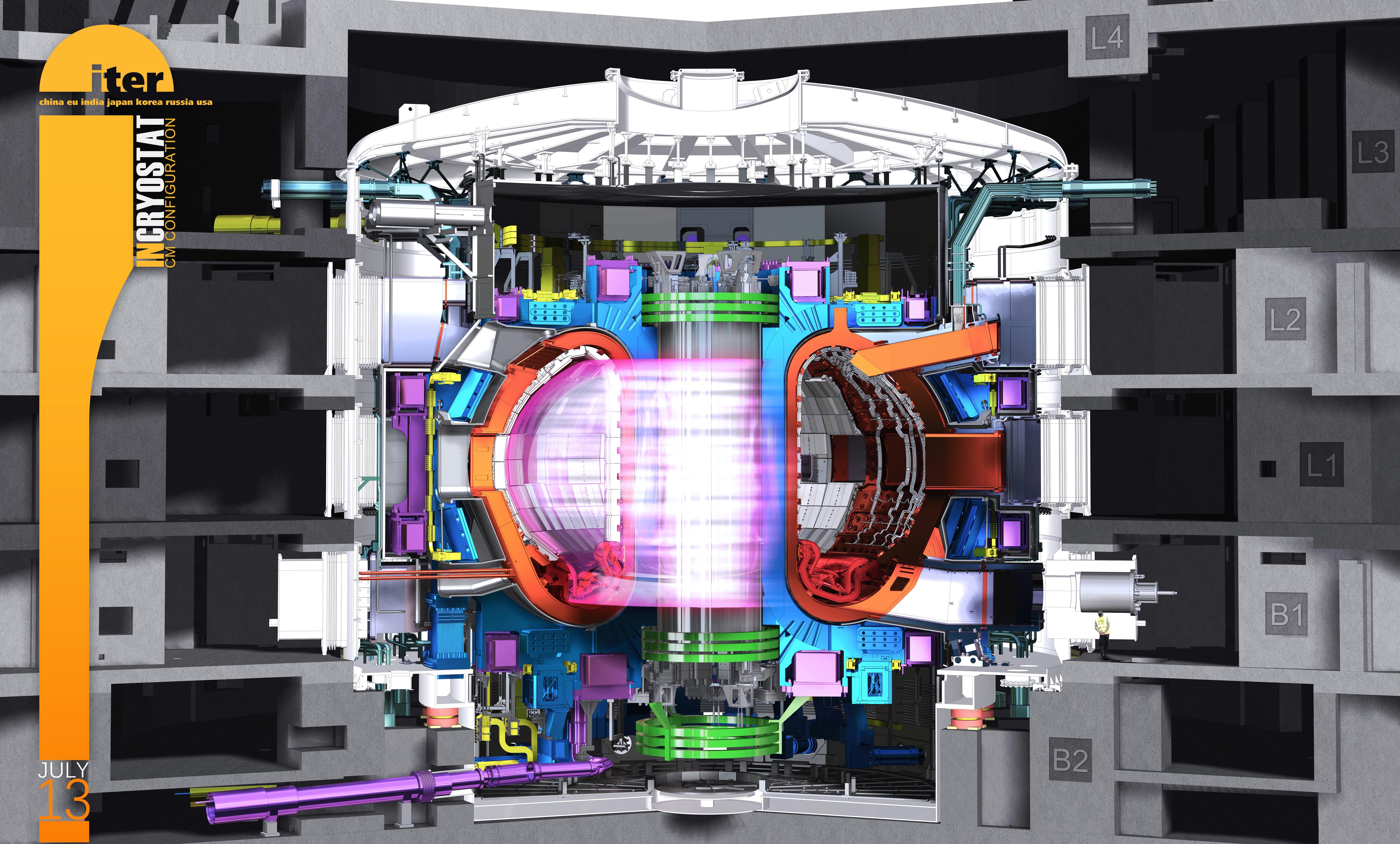 Fusjonsreaktoren ITER, International Thermonuclear Experimental Reactor, er et samarbeid mellom EU, USA, Sør-Korea, Japan, India, Russland og Kina. Grafikk: ITER Organization